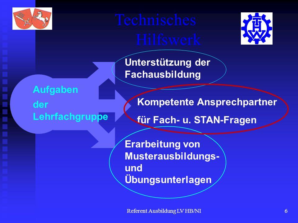 Referent Ausbildung LV HB/NI6 Unterstützung der Fachausbildung Kompetente Ansprechpartner für Fach- u.