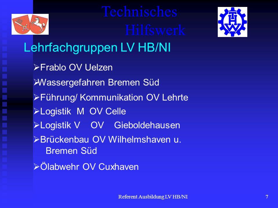 Referent Ausbildung LV HB/NI8 Lehrfachgruppen LV HB/NI Trinkwasserversorgung: OV Göttingen u.