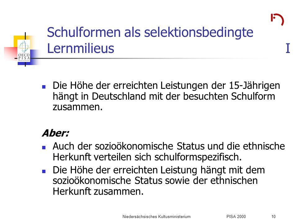 Niedersächsisches KultusministeriumPISA 2000 10 Schulformen als selektionsbedingte LernmilieusI Die Höhe der erreichten Leistungen der 15-Jährigen hän
