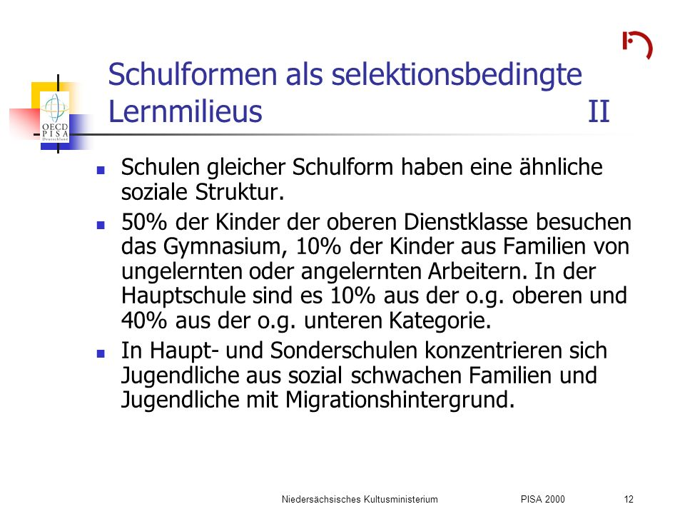 Niedersächsisches KultusministeriumPISA 2000 12 Schulformen als selektionsbedingte LernmilieusII Schulen gleicher Schulform haben eine ähnliche sozial