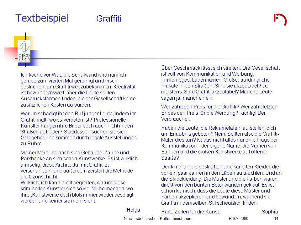 Niedersächsisches KultusministeriumPISA 2000 14 Textbeispiel Graffiti Über Geschmack lässt sich streiten. Die Gesellschaft ist voll von Kommunikation