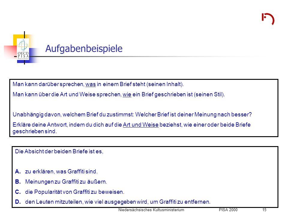 Niedersächsisches KultusministeriumPISA 2000 15 Aufgabenbeispiele Man kann darüber sprechen, was in einem Brief steht (seinen Inhalt). Man kann über d