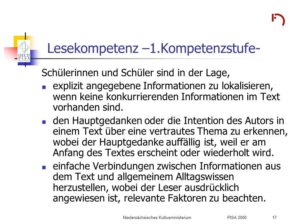 Niedersächsisches KultusministeriumPISA 2000 17 Lesekompetenz –1.Kompetenzstufe- Schülerinnen und Schüler sind in der Lage, explizit angegebene Inform