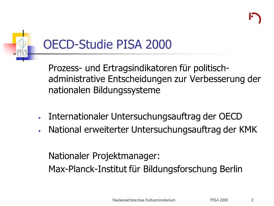 Niedersächsisches KultusministeriumPISA 2000 3 Untersuchungsgegenstand und Durchführung von PISA Untersuchung der Leistung 15-Jähriger aller Schulformen (national zusätzlich des 9.