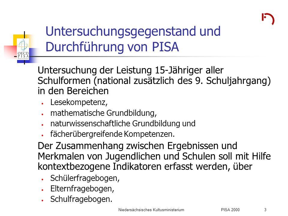 Niedersächsisches KultusministeriumPISA 2000 3 Untersuchungsgegenstand und Durchführung von PISA Untersuchung der Leistung 15-Jähriger aller Schulform