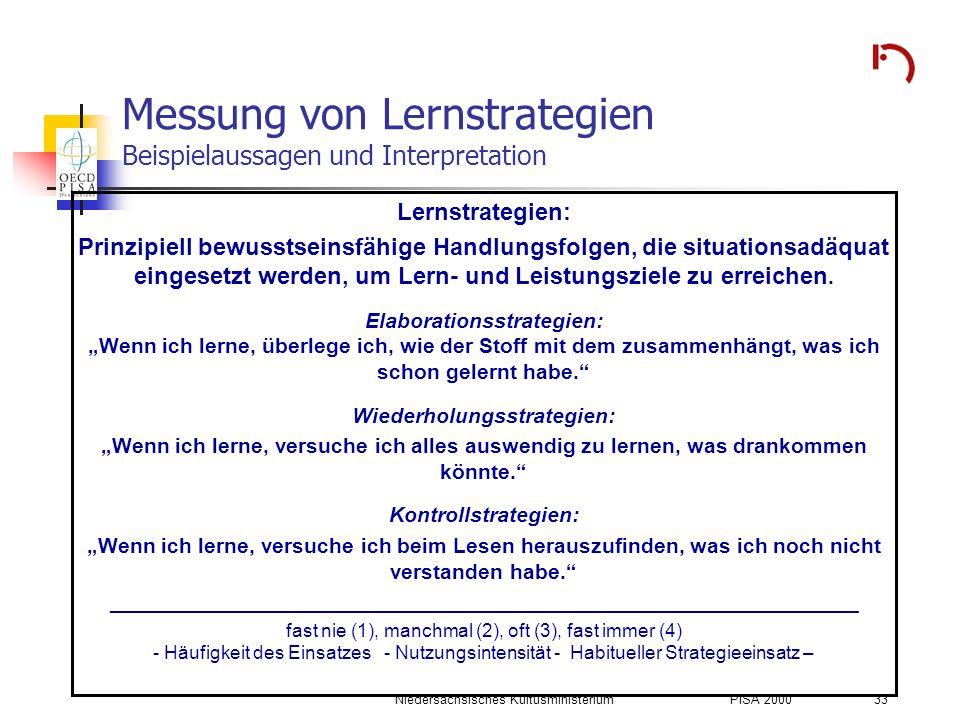 Niedersächsisches KultusministeriumPISA 2000 33 Lernstrategien: Prinzipiell bewusstseinsfähige Handlungsfolgen, die situationsadäquat eingesetzt werde