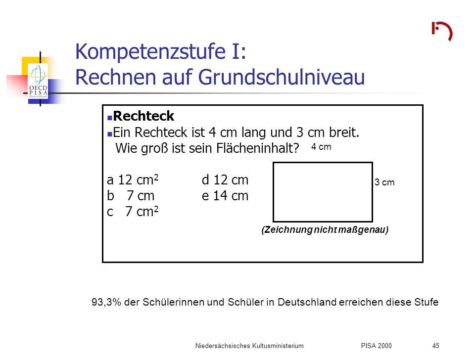 Niedersächsisches KultusministeriumPISA 2000 45 Kompetenzstufe I: Rechnen auf Grundschulniveau Rechteck Ein Rechteck ist 4 cm lang und 3 cm breit. Wie