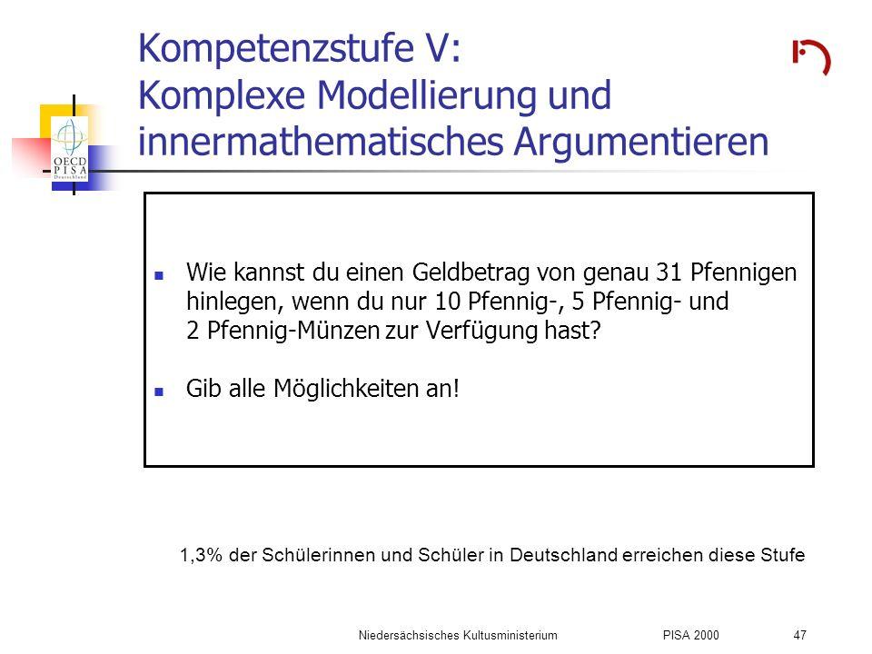 Niedersächsisches KultusministeriumPISA 2000 47 Kompetenzstufe V: Komplexe Modellierung und innermathematisches Argumentieren Wie kannst du einen Geld