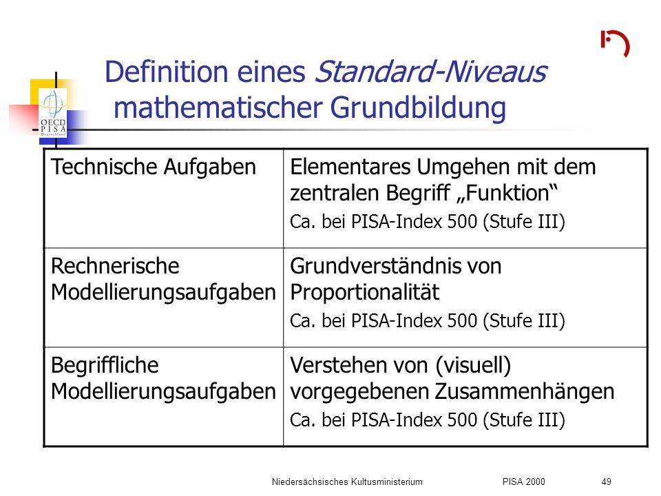 Niedersächsisches KultusministeriumPISA 2000 49 Definition eines Standard-Niveaus mathematischer Grundbildung Technische AufgabenElementares Umgehen m