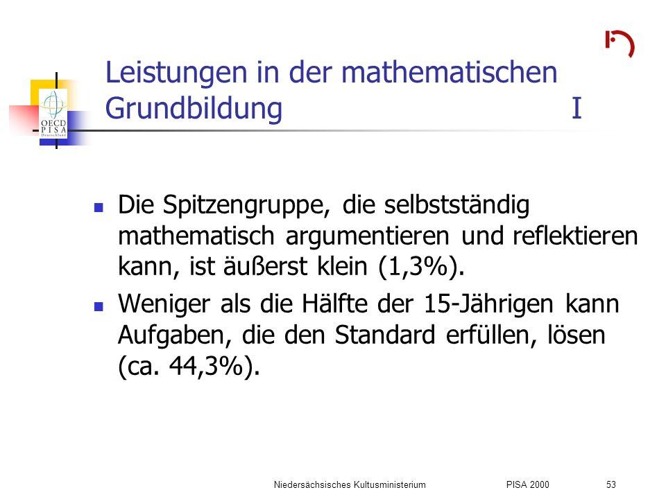 Niedersächsisches KultusministeriumPISA 2000 53 Leistungen in der mathematischen GrundbildungI Die Spitzengruppe, die selbstständig mathematisch argum