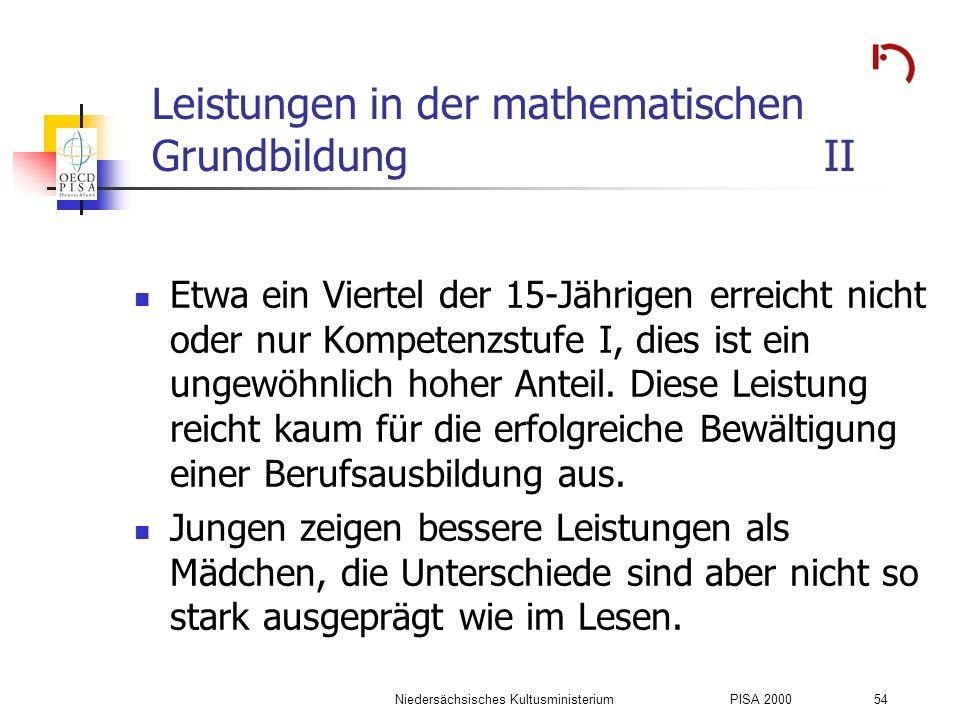 Niedersächsisches KultusministeriumPISA 2000 54 Leistungen in der mathematischen GrundbildungII Etwa ein Viertel der 15-Jährigen erreicht nicht oder n