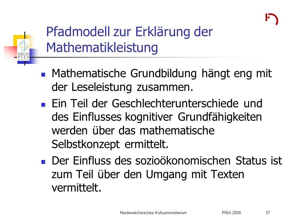 Niedersächsisches KultusministeriumPISA 2000 57 Pfadmodell zur Erklärung der Mathematikleistung Mathematische Grundbildung hängt eng mit der Leseleist