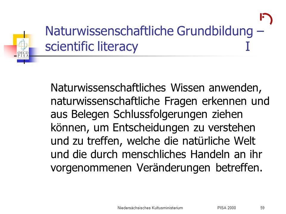 Niedersächsisches KultusministeriumPISA 2000 59 Naturwissenschaftliche Grundbildung – scientific literacyI Naturwissenschaftliches Wissen anwenden, na