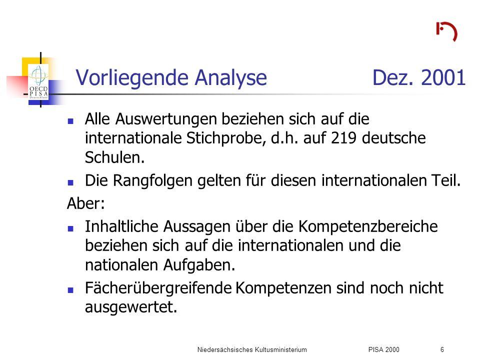 Niedersächsisches KultusministeriumPISA 2000 7 Schulbesuch der 15-Jährigen Anteil in % Klasse 5-7 Klasse 8 Klasse 9 Klasse 10 Jahrgang 11-13 OECD- Durch- schnitt 5,637,148,98,4 Deutsch- land gesamt 15,960,523,50,1 Nieder- sachsen nach Ref.