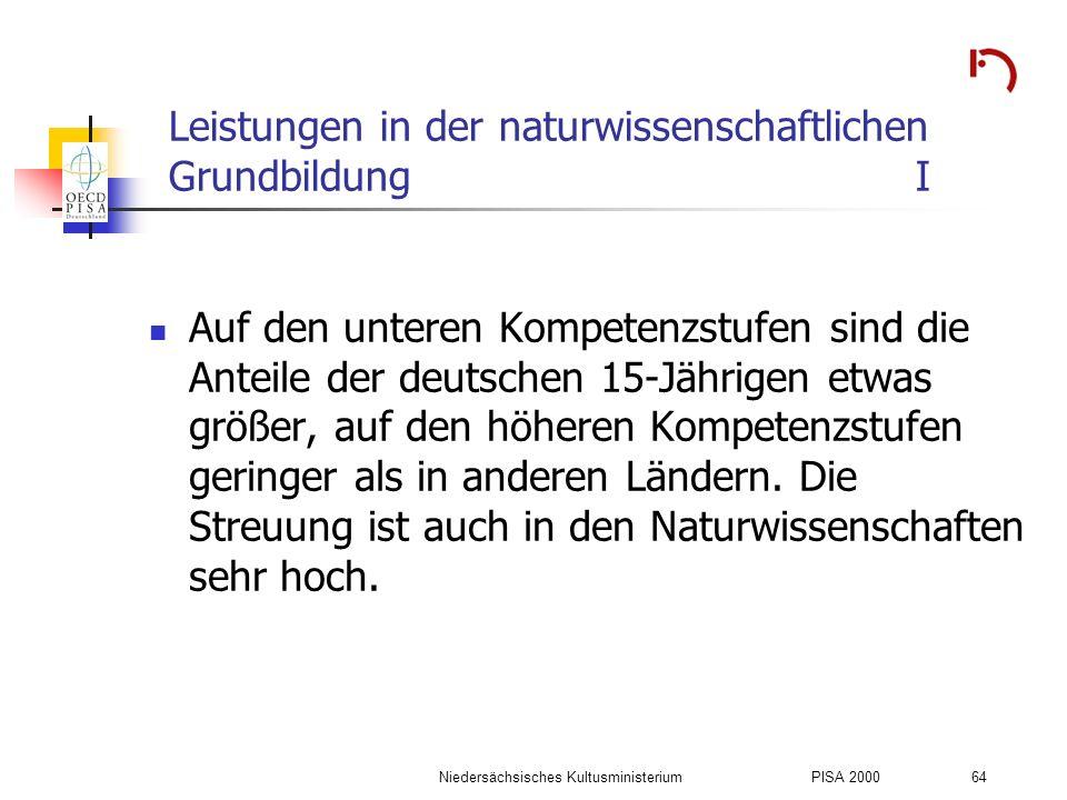 Niedersächsisches KultusministeriumPISA 2000 64 Leistungen in der naturwissenschaftlichen GrundbildungI Auf den unteren Kompetenzstufen sind die Antei