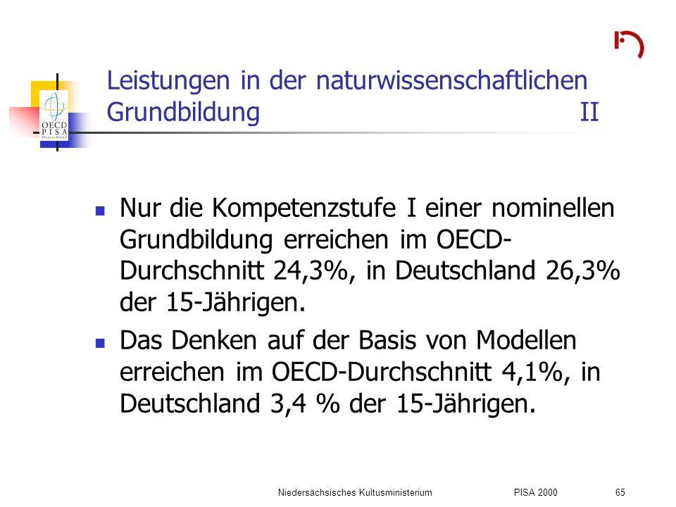 Niedersächsisches KultusministeriumPISA 2000 65 Leistungen in der naturwissenschaftlichen GrundbildungII Nur die Kompetenzstufe I einer nominellen Gru