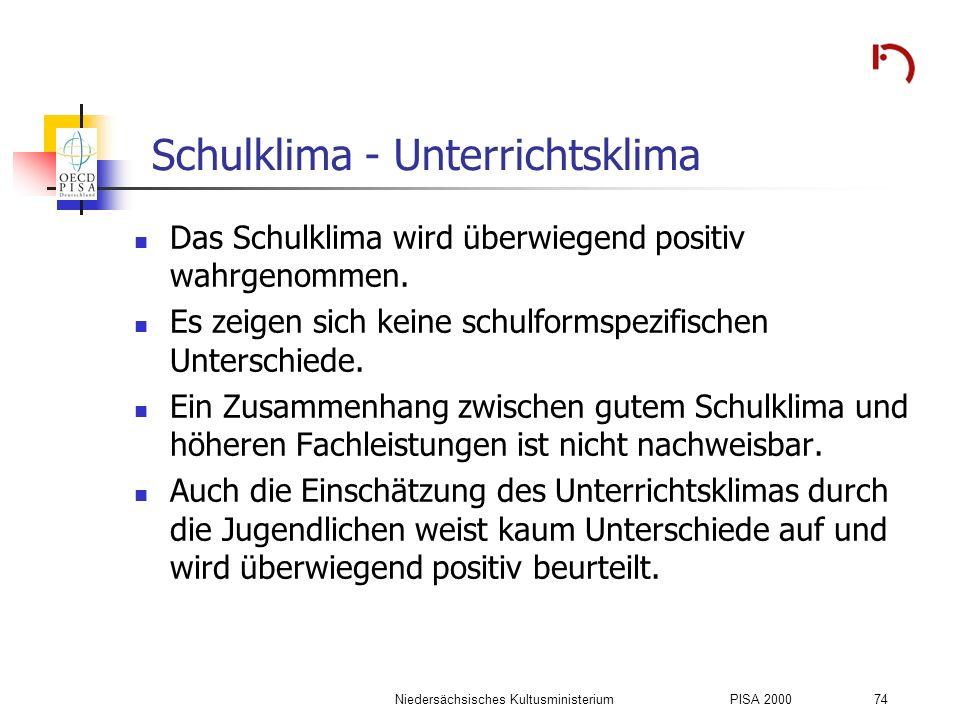 Niedersächsisches KultusministeriumPISA 2000 74 Schulklima - Unterrichtsklima Das Schulklima wird überwiegend positiv wahrgenommen. Es zeigen sich kei