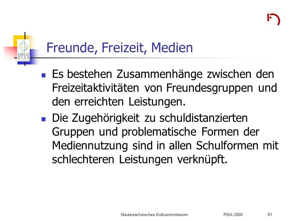 Niedersächsisches KultusministeriumPISA 2000 81 Freunde, Freizeit, Medien Es bestehen Zusammenhänge zwischen den Freizeitaktivitäten von Freundesgrupp
