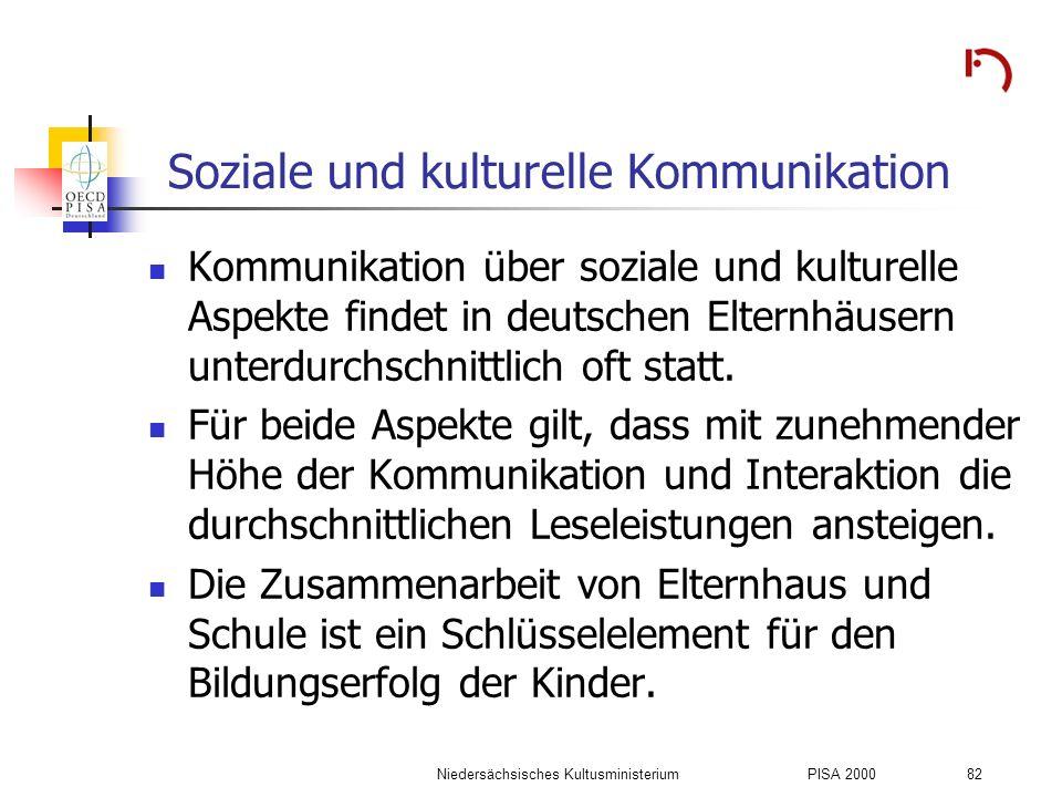 Niedersächsisches KultusministeriumPISA 2000 82 Soziale und kulturelle Kommunikation Kommunikation über soziale und kulturelle Aspekte findet in deuts