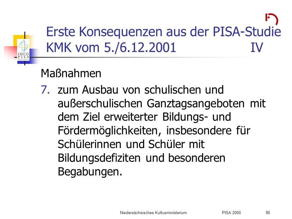 Niedersächsisches KultusministeriumPISA 2000 86 Erste Konsequenzen aus der PISA-Studie KMK vom 5./6.12.2001IV Maßnahmen 7.zum Ausbau von schulischen u