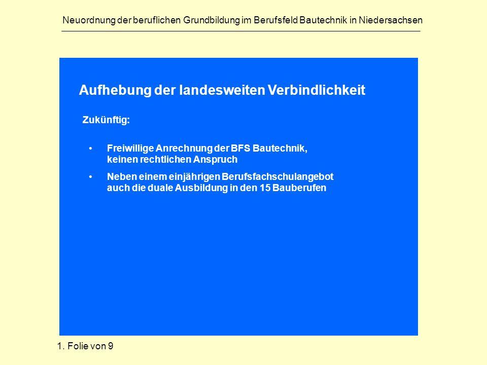Neuordnung der beruflichen Grundbildung im Berufsfeld Bautechnik in Niedersachsen Aufhebung der landesweiten Verbindlichkeit Zukünftig: Freiwillige An
