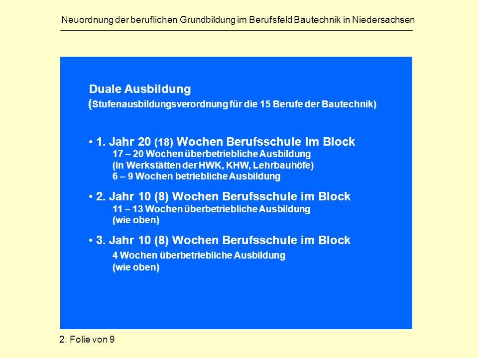 Neuordnung der beruflichen Grundbildung im Berufsfeld Bautechnik in Niedersachsen Duale Ausbildung ( Stufenausbildungsverordnung für die 15 Berufe der