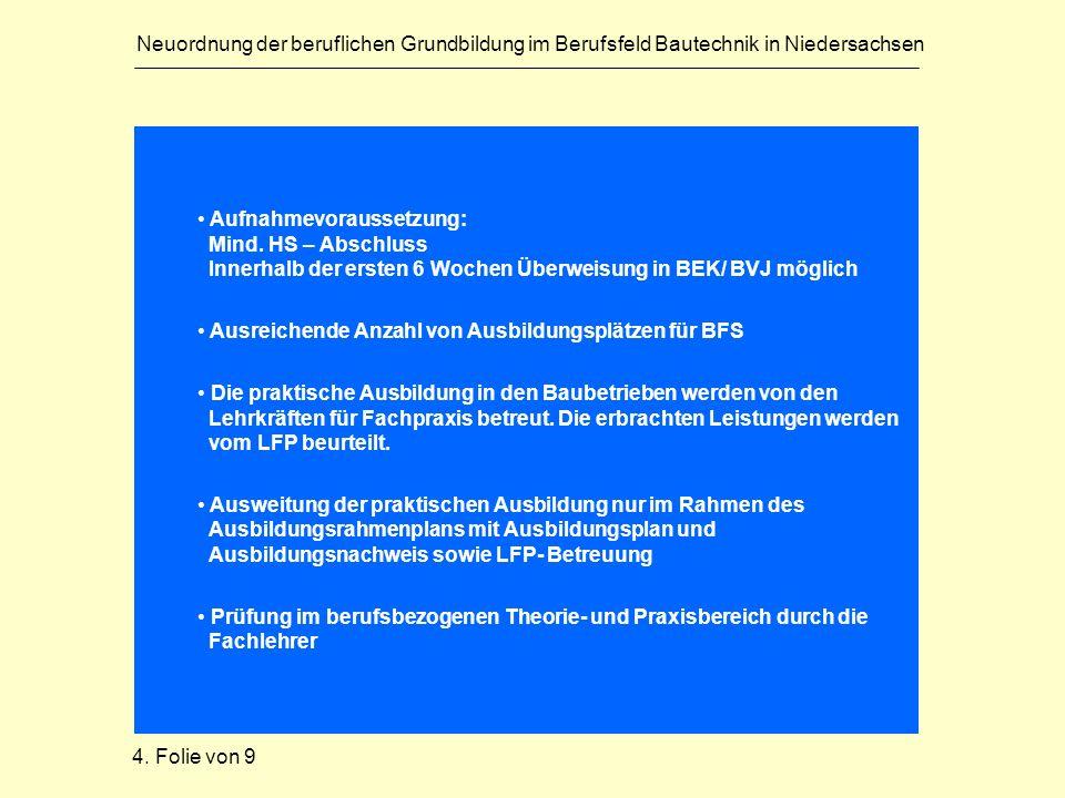 Neuordnung der beruflichen Grundbildung im Berufsfeld Bautechnik in Niedersachsen Aufnahmevoraussetzung: Mind. HS – Abschluss Innerhalb der ersten 6 W