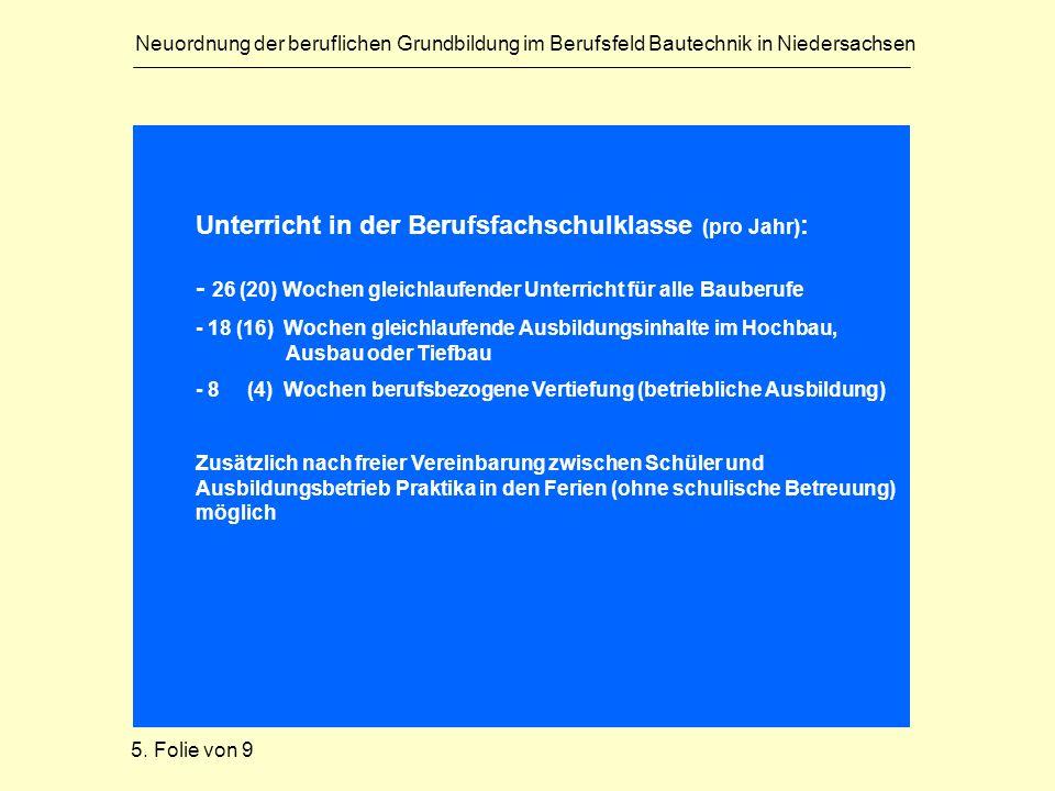 Neuordnung der beruflichen Grundbildung im Berufsfeld Bautechnik in Niedersachsen Unterricht in der Berufsfachschulklasse (pro Jahr) : - 26 (20) Woche