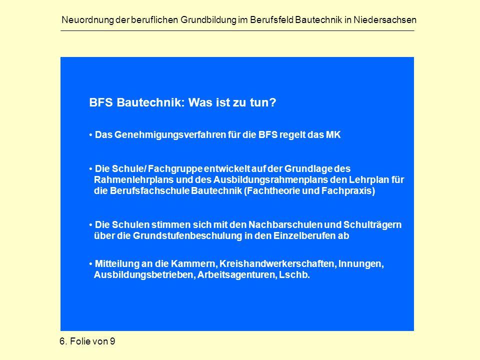 Neuordnung der beruflichen Grundbildung im Berufsfeld Bautechnik in Niedersachsen BFS Bautechnik: Was ist zu tun? Das Genehmigungsverfahren für die BF