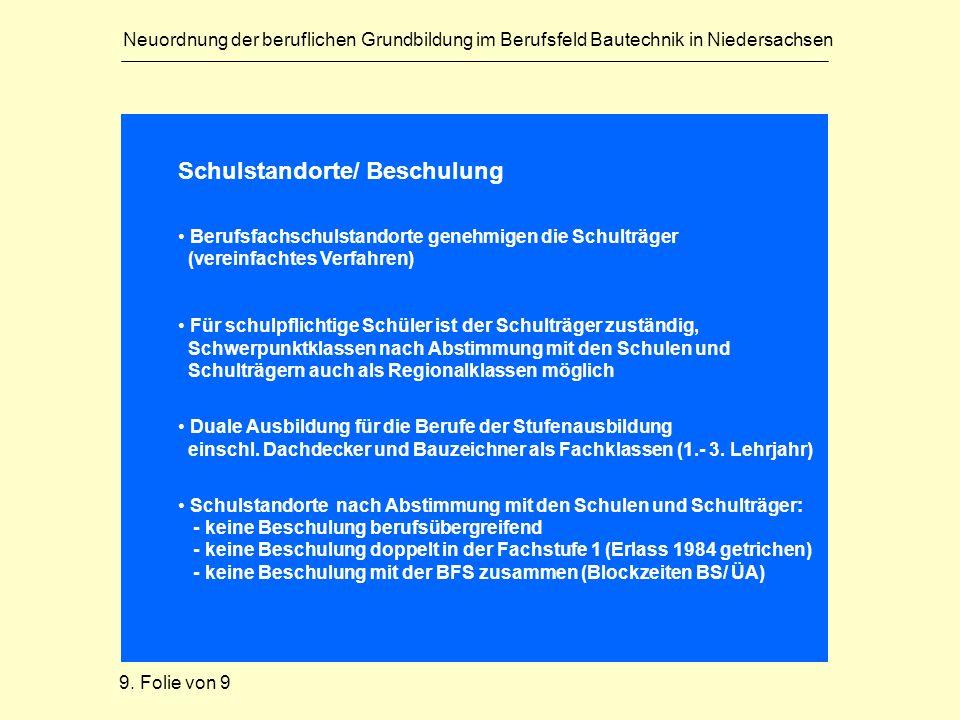 Neuordnung der beruflichen Grundbildung im Berufsfeld Bautechnik in Niedersachsen Schulstandorte/ Beschulung Berufsfachschulstandorte genehmigen die S