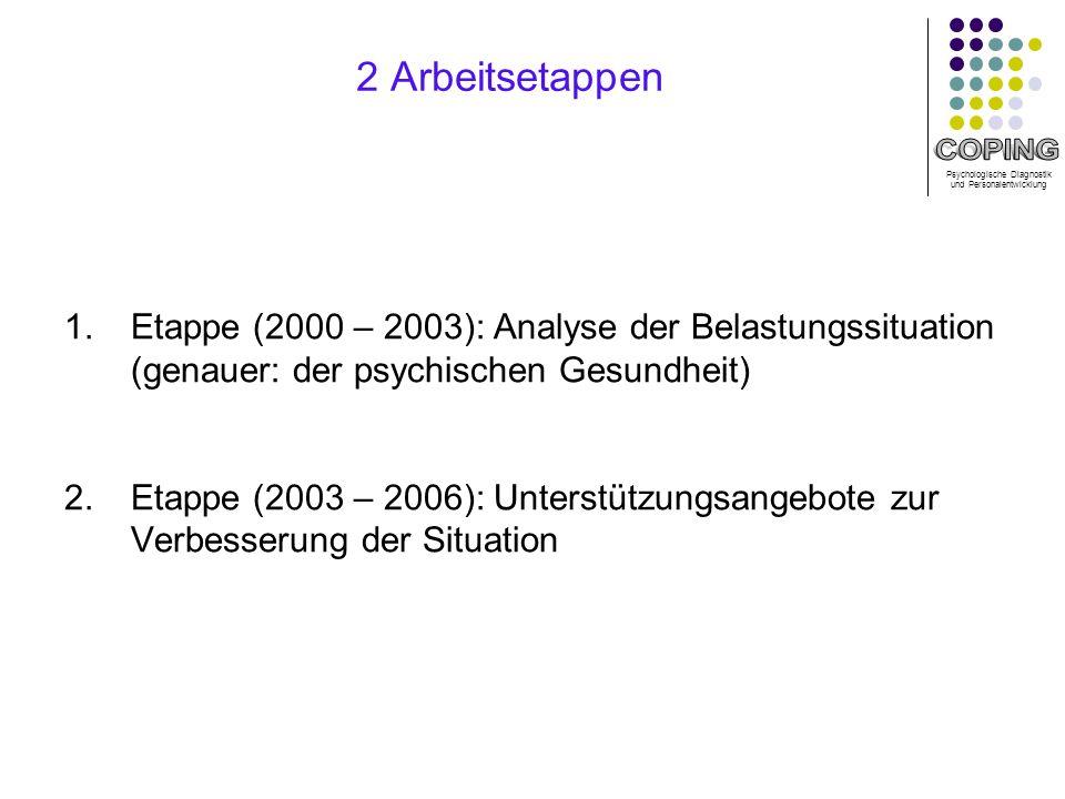 Psychologische Diagnostik und Personalentwicklung 2 Arbeitsetappen 1.Etappe (2000 – 2003): Analyse der Belastungssituation (genauer: der psychischen Gesundheit) 2.Etappe (2003 – 2006): Unterstützungsangebote zur Verbesserung der Situation