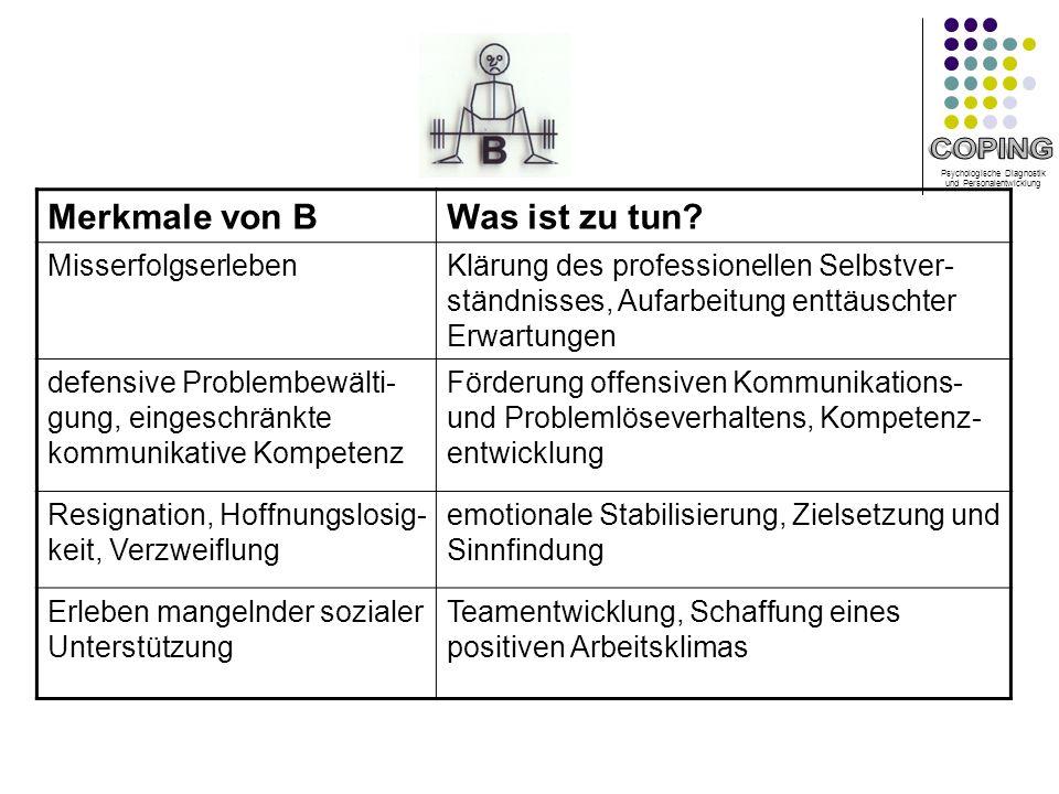 Psychologische Diagnostik und Personalentwicklung Merkmale von BWas ist zu tun.