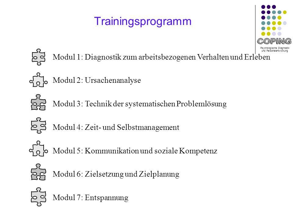 Psychologische Diagnostik und Personalentwicklung Trainingsprogramm Modul 1: Diagnostik zum arbeitsbezogenen Verhalten und Erleben Modul 2: Ursachenanalyse Modul 3: Technik der systematischen Problemlösung Modul 4: Zeit- und Selbstmanagement Modul 5: Kommunikation und soziale Kompetenz Modul 6: Zielsetzung und Zielplanung Modul 7: Entspannung