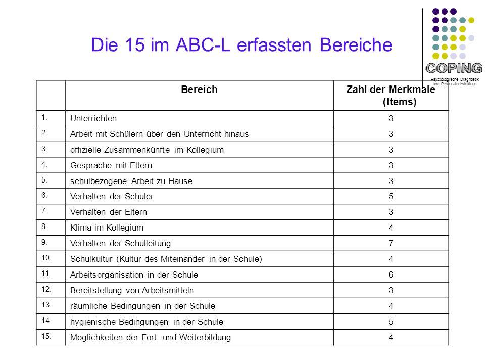 Psychologische Diagnostik und Personalentwicklung Die 15 im ABC-L erfassten Bereiche BereichZahl der Merkmale (Items) 1.