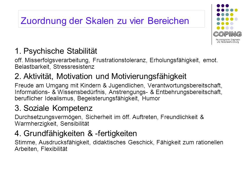 Psychologische Diagnostik und Personalentwicklung Zuordnung der Skalen zu vier Bereichen 1.
