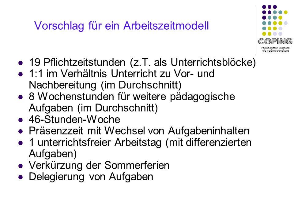 Psychologische Diagnostik und Personalentwicklung Vorschlag für ein Arbeitszeitmodell 19 Pflichtzeitstunden (z.T.