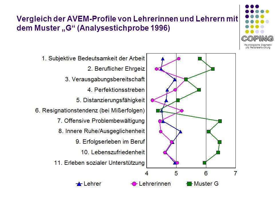 Psychologische Diagnostik und Personalentwicklung Vergleich der AVEM-Profile von Lehrerinnen und Lehrern mit dem Muster G (Analysestichprobe 1996)