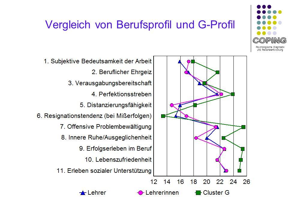 Psychologische Diagnostik und Personalentwicklung Vergleich von Berufsprofil und G-Profil