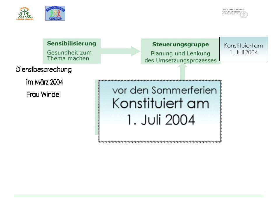 Konstituiert am 1. Juli 2004