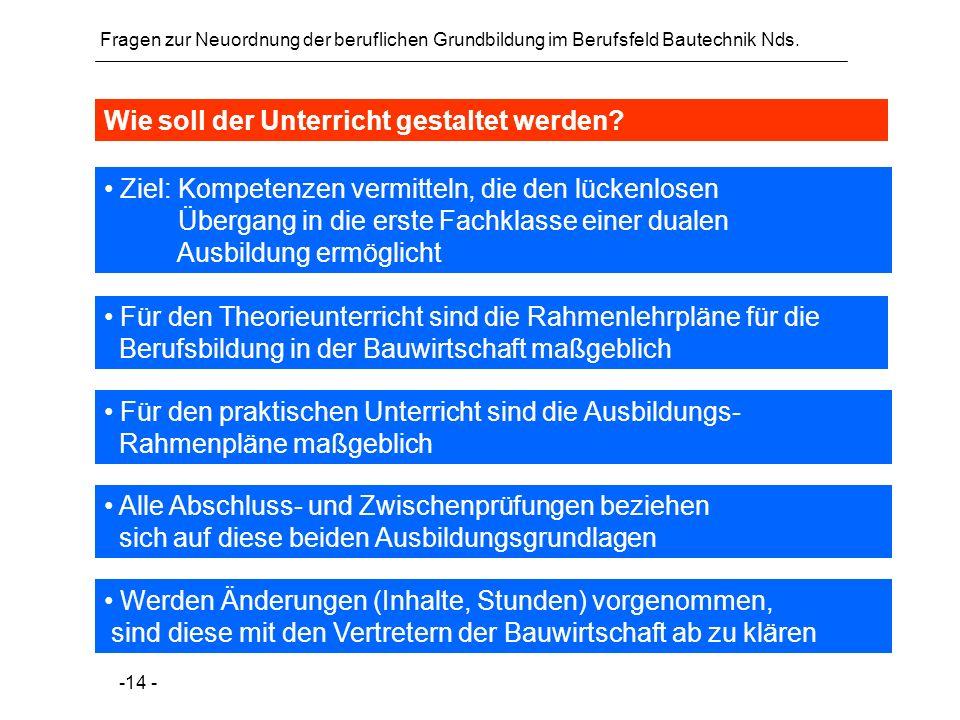 Fragen zur Neuordnung der beruflichen Grundbildung im Berufsfeld Bautechnik Nds. -14 - Für den Theorieunterricht sind die Rahmenlehrpläne für die Beru