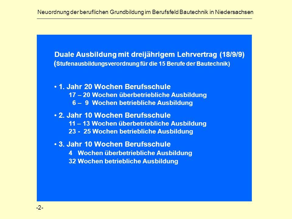 Neuordnung der beruflichen Grundbildung im Berufsfeld Bautechnik in Niedersachsen Duale Ausbildung mit dreijährigem Lehrvertrag (18/9/9) ( Stufenausbi