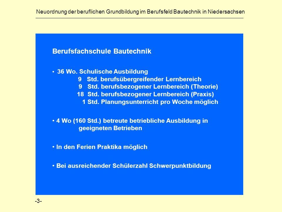 Neuordnung der beruflichen Grundbildung im Berufsfeld Bautechnik in Niedersachsen Berufsfachschule Bautechnik 36 Wo. Schulische Ausbildung 9 Std. beru
