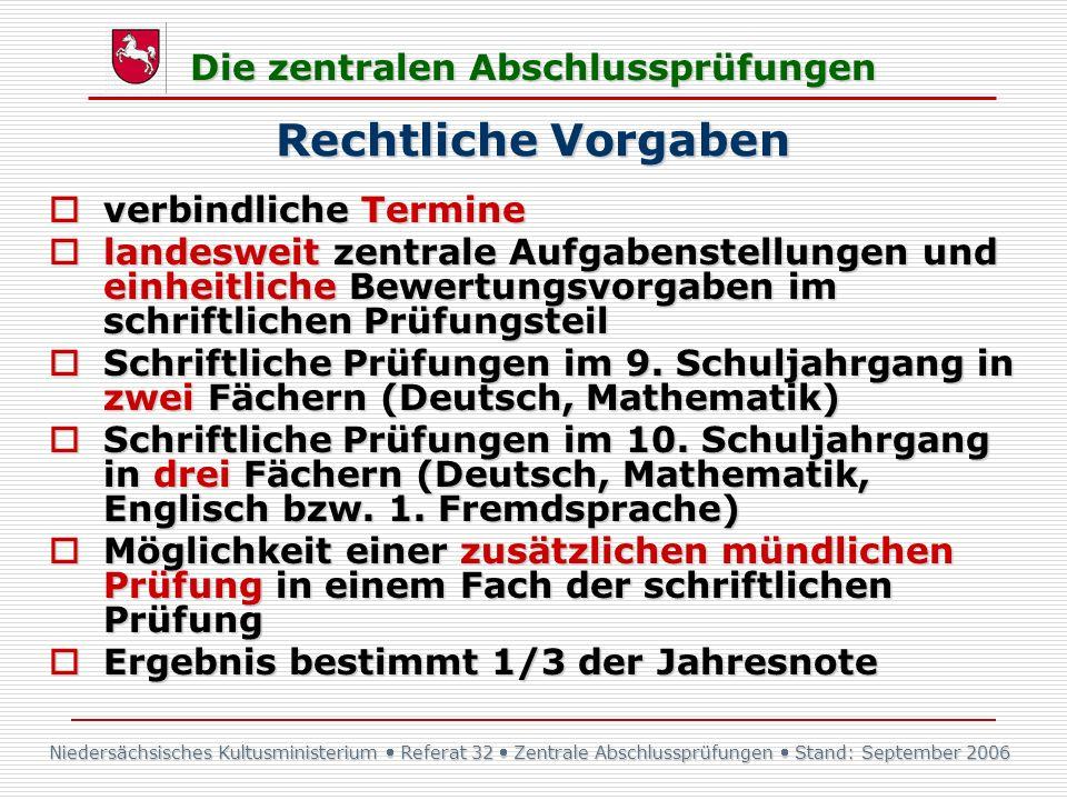 Niedersächsisches Kultusministerium Referat 32 Zentrale Abschlussprüfungen Stand: September 2006 Die zentralen Abschlussprüfungen Rechtliche Vorgaben