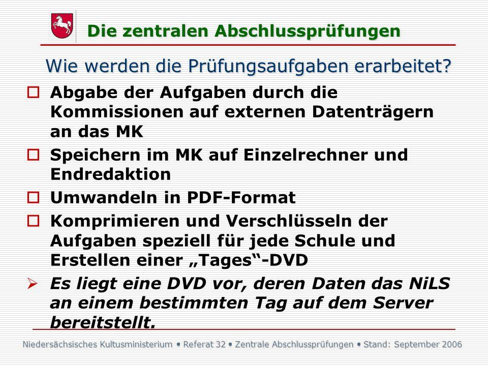 Niedersächsisches Kultusministerium Referat 32 Zentrale Abschlussprüfungen Stand: September 2006 Die zentralen Abschlussprüfungen Wie werden die Prüfu
