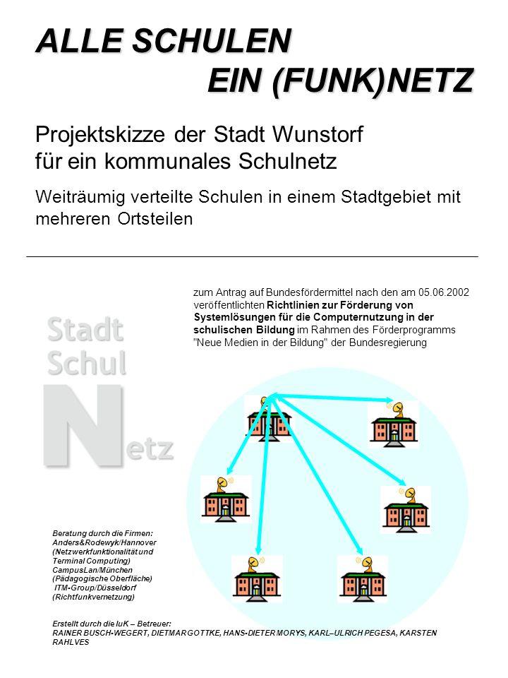 SchulStadtetz N ALLE SCHULEN EIN (FUNK)NETZ Projektskizze der Stadt Wunstorf für ein kommunales Schulnetz Weiträumig verteilte Schulen in einem Stadtg