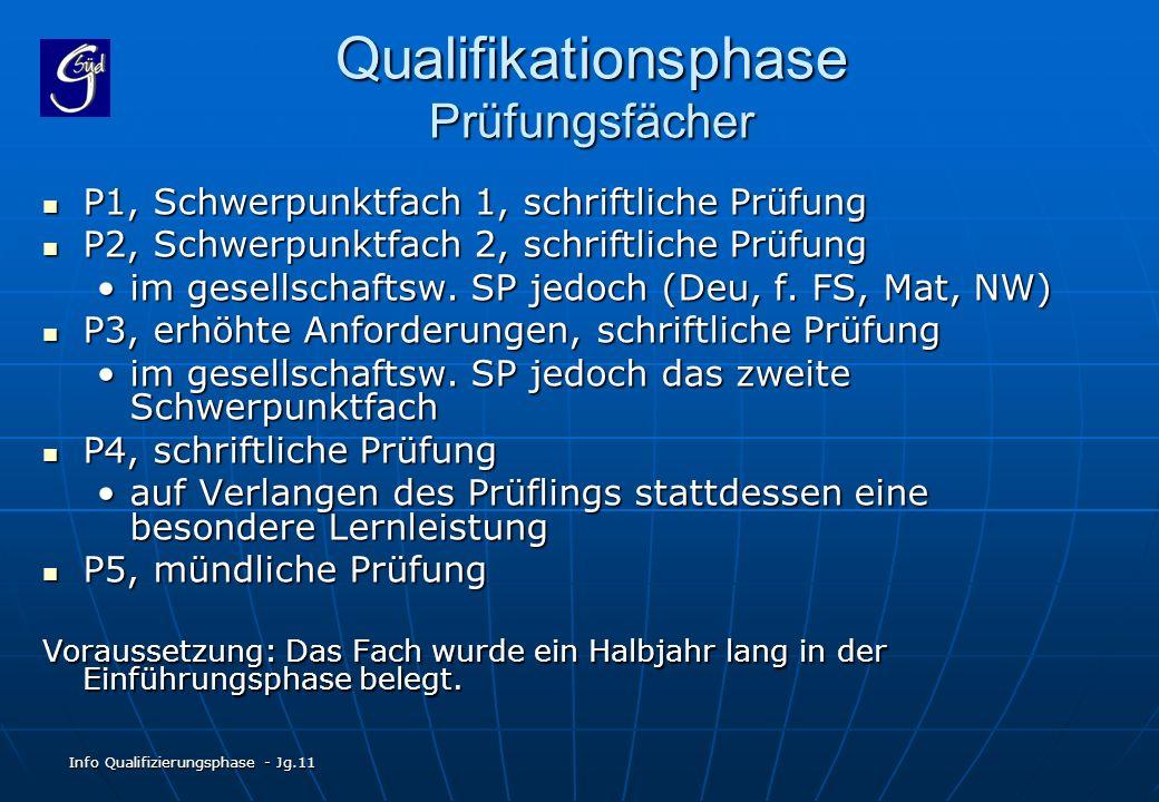 Info Qualifizierungsphase - Jg.11 Qualifikationsphase Prüfungsfächer P1, Schwerpunktfach 1, schriftliche Prüfung P1, Schwerpunktfach 1, schriftliche P