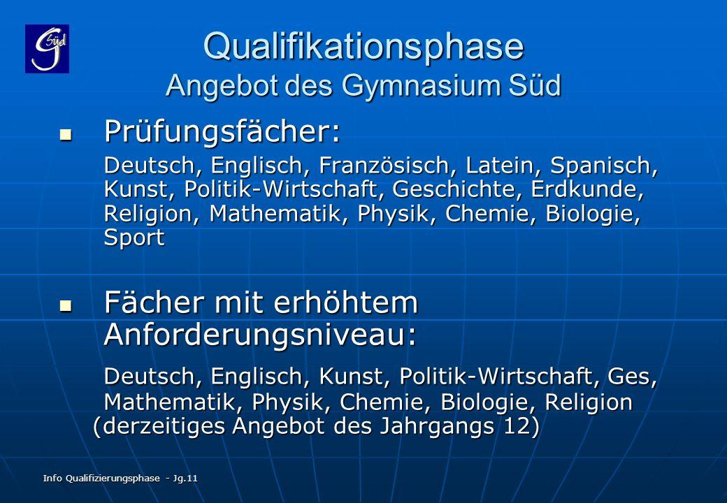 Info Qualifizierungsphase - Jg.11 Qualifikationsphase Angebot des Gymnasium Süd Prüfungsfächer: Prüfungsfächer: Deutsch, Englisch, Französisch, Latein
