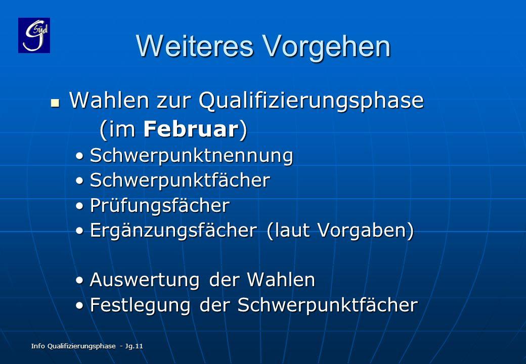 Info Qualifizierungsphase - Jg.11 Weiteres Vorgehen Wahlen zur Qualifizierungsphase Wahlen zur Qualifizierungsphase (im Februar) SchwerpunktnennungSch