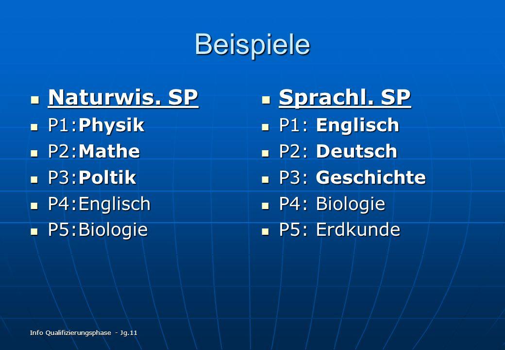 Info Qualifizierungsphase - Jg.11 Beispiele Naturwis. SP Naturwis. SP P1:Physik P1:Physik P2:Mathe P2:Mathe P3:Poltik P3:Poltik P4:Englisch P4:Englisc