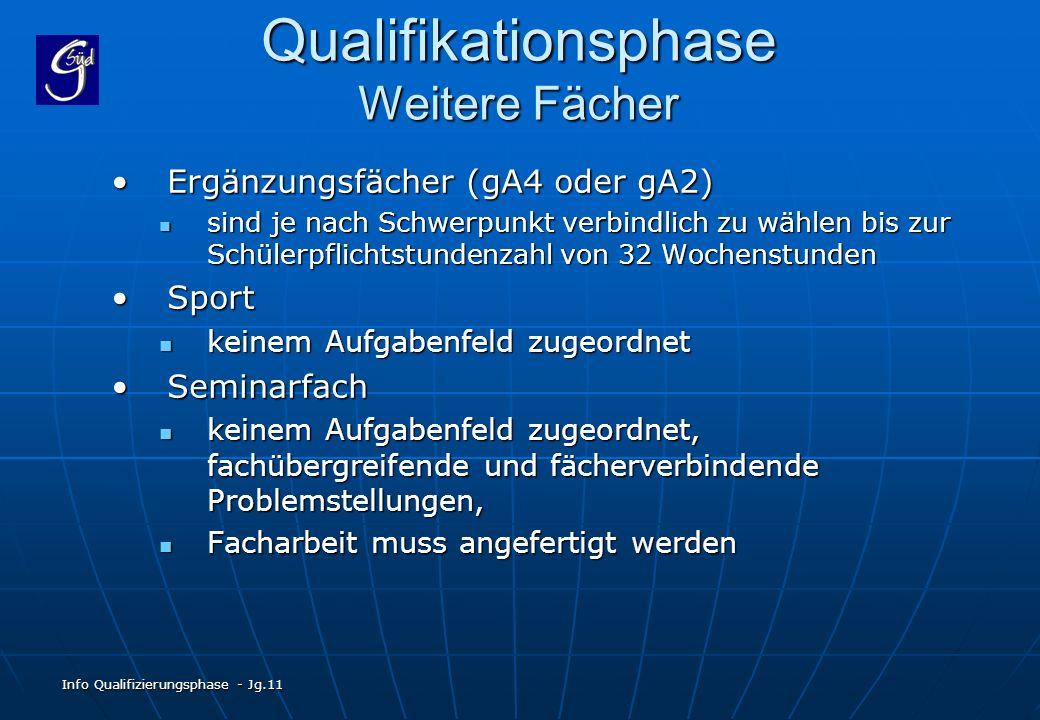 Info Qualifizierungsphase - Jg.11 Qualifikationsphase Weitere Fächer Ergänzungsfächer (gA4 oder gA2)Ergänzungsfächer (gA4 oder gA2) sind je nach Schwe